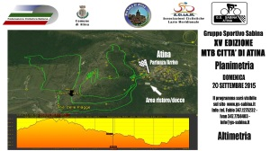 Altimetria Planimetria MTB Atina 20 settembre 2015